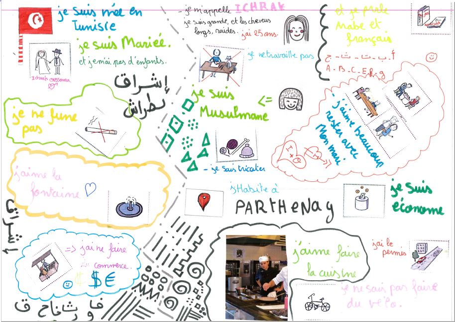 Sketchnote : présentation en janvier 2020