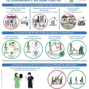 Coronavirus Covid-19 : facile à lire et facile à comprendre