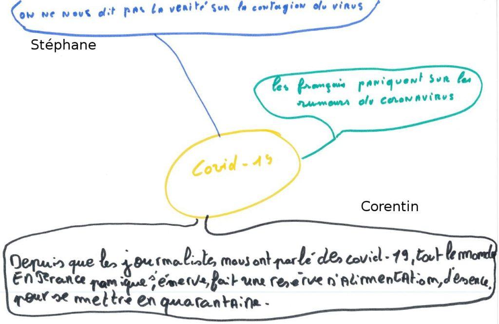 Covid-19 et nous