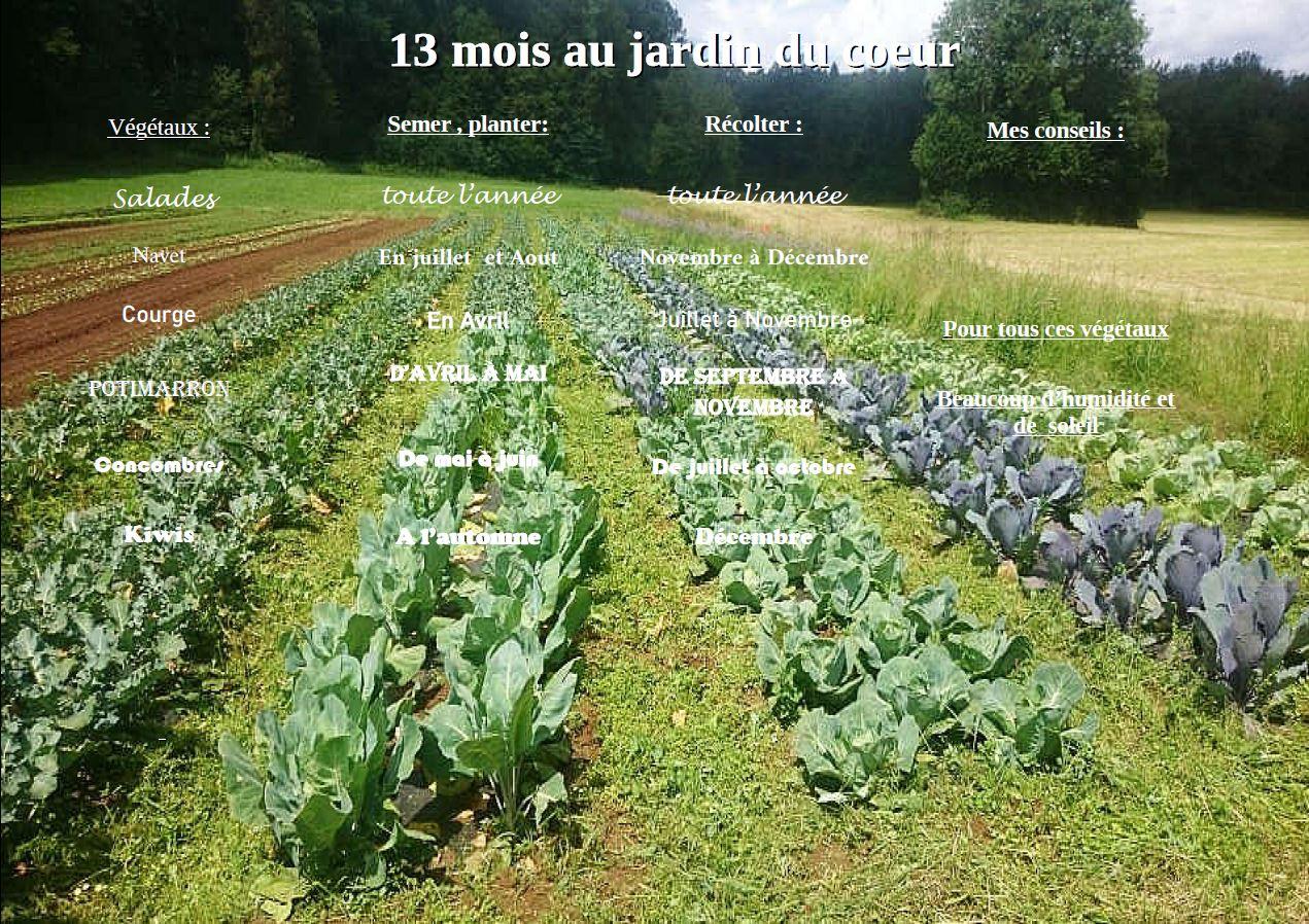 jardins-treize-mois