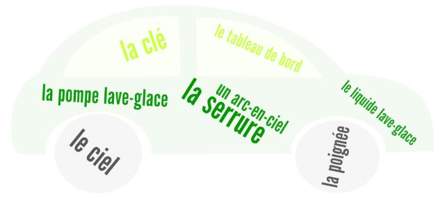 Textes personnels des apprenant.e.s /3